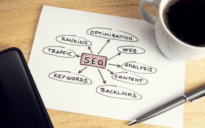 The Ultimate SEO Guide For Real Estate Investors